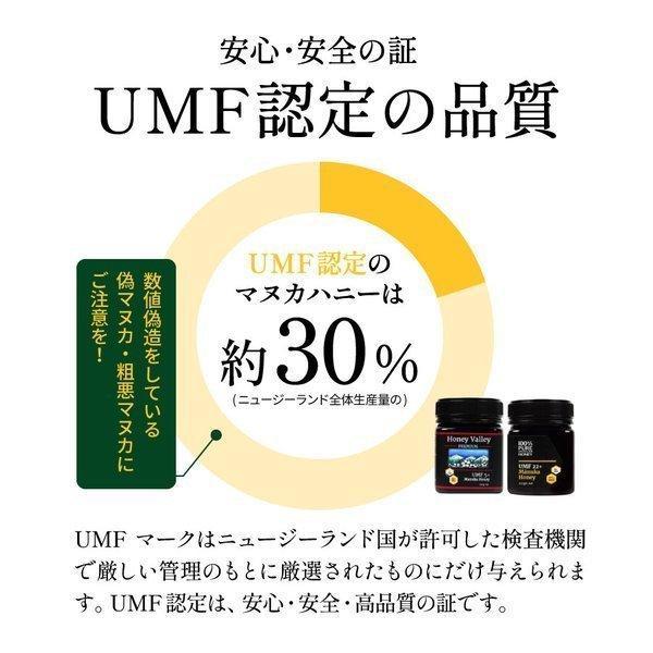 7月中旬発送予定 プレミアムマヌカハニー  UMF5+ はちみつ 送料無料 MGO83以上  初めての方に最適 honeygreenbay 07