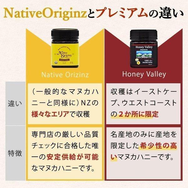 新発売  マヌカハニー UMF8+ MGO181以上 Native Originz 250g 即日発送 honeygreenbay 16