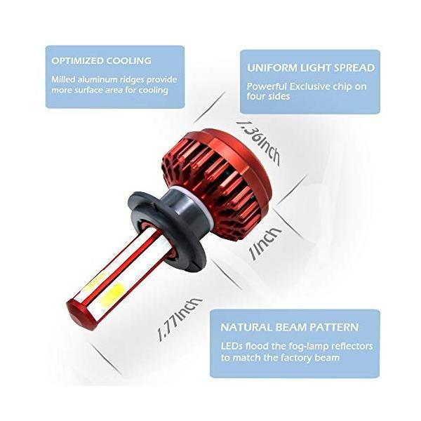 大幅値下げランキング H7 LEDヘッドライト電球車統合型コンバージョンキットスーパーブライトヘッドライト80W 6000K 送料込
