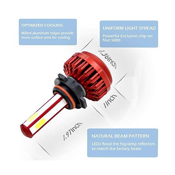 HB4 9006 《週末限定タイムセール》 6000K 入手困難 LEDヘッドライト電球車統合変換キットスーパーブライトヘッドライト80W