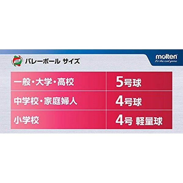 molten モルテン バレーボール フリスタテック 4号 検定球 V4M50006
