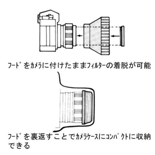 UN フード ラバーレンズフード ブラック[UN-5140](40mm)