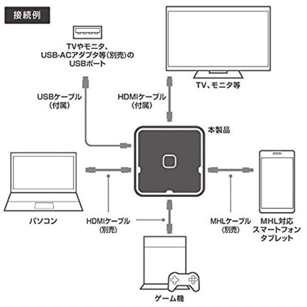 ミヨシMCO 4K対応HDMI切替器 MHL機能付[HDS-4K02][ミヨシ]