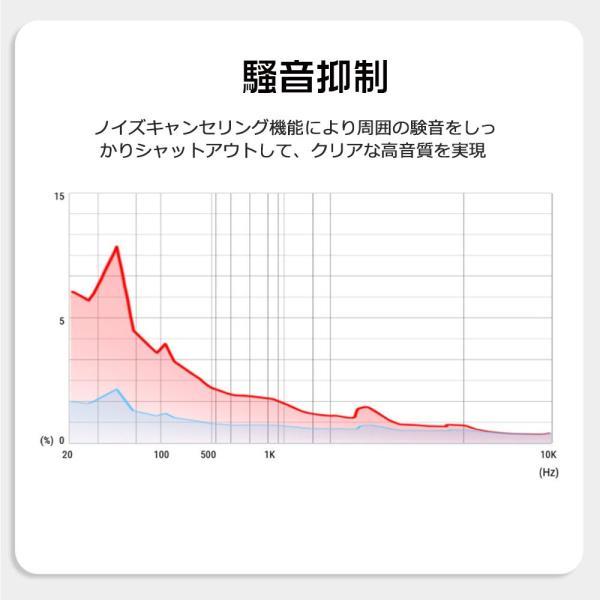 イヤホン カナル型 有線 サムスン Android 対応 高音質 軽量 マイク付き インナーイヤー型 イヤフォン|hotbeststore|06