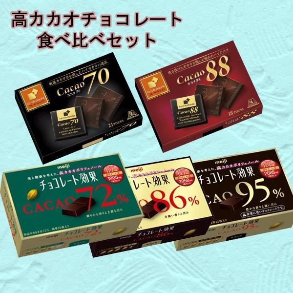 チョコレート 効果 一 日 何 個