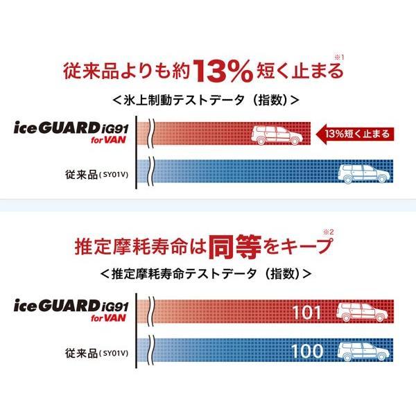 ヨコハマ 195/80R15 107/105L IG91 バン 小型トラック用 15年製 スタッドレスタイヤ 4本セット|hotroadtirechains|02