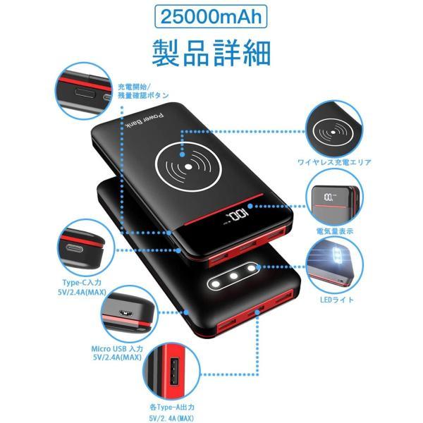 モバイルバッテリー Qi ワイヤレス充電 急速 大容量 急速充電 充電器 qiワイヤレス充電器 置くだけ充電 24000mAh バッテリー|hotsale|06