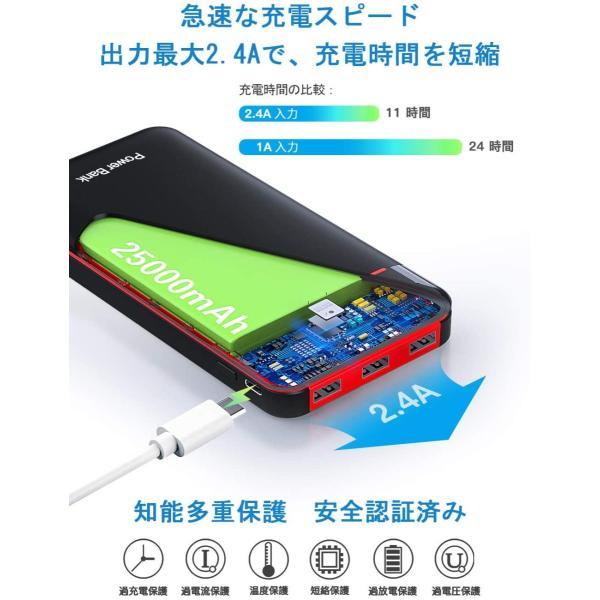 モバイルバッテリー Qi ワイヤレス充電 急速 大容量 急速充電 充電器 qiワイヤレス充電器 置くだけ充電 24000mAh バッテリー|hotsale|08
