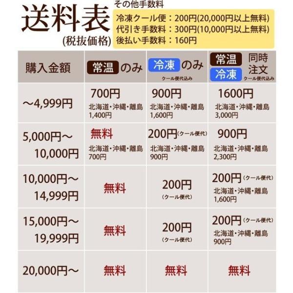 犬 腎臓サポート サプリメント|腎パワー元気犬用 90g【a0298】|houndcom|11