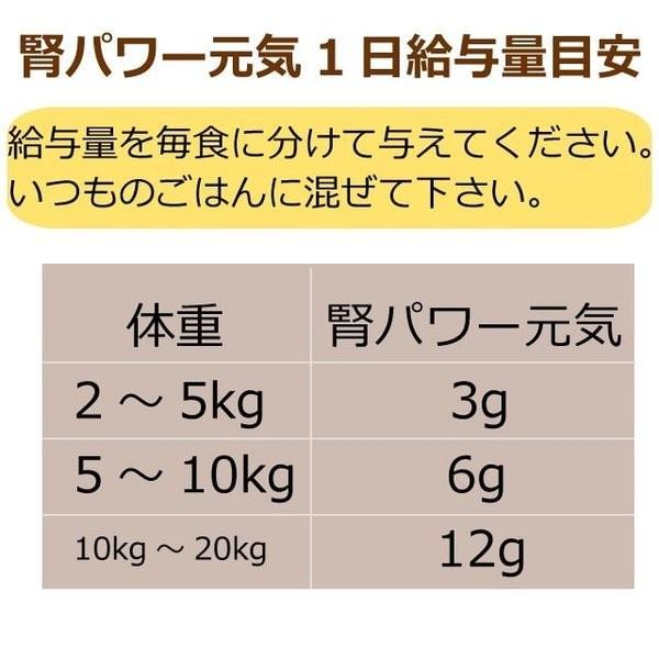 犬 腎臓サポート サプリメント|腎パワー元気犬用 90g【a0298】|houndcom|08