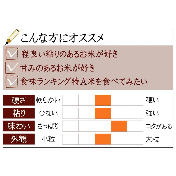 5kg ななつぼし 北海道産 精白米 白米 29年産 送料無料|hseason|03