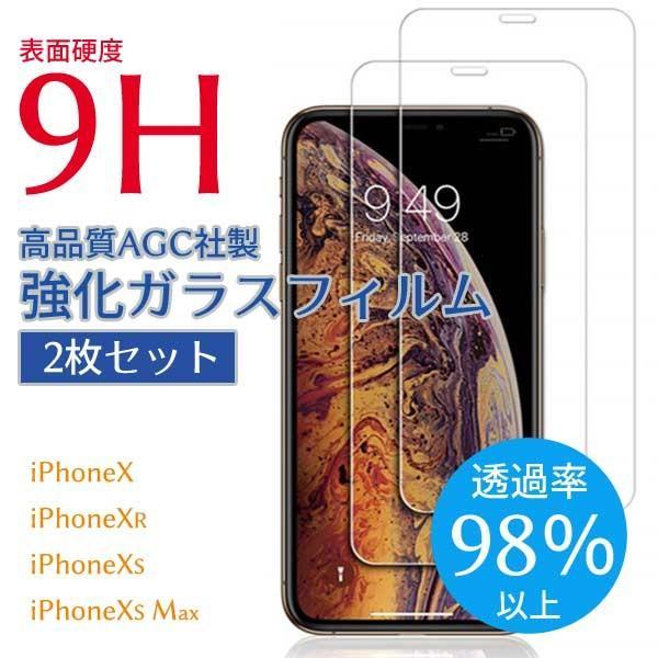 2枚セット 強化ガラス画面保護フィルム iPhone