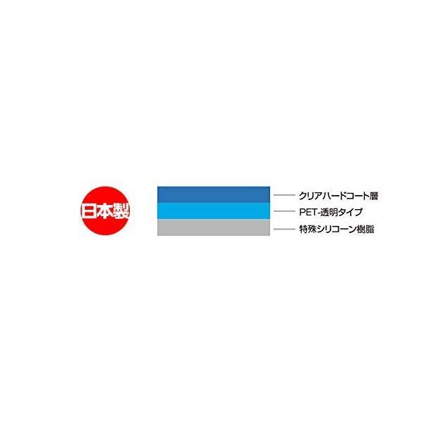 SONY デジタルビデオカメラ ハンディカム FDR-AX700 / FDR-AX100 用 高硬度9H素材採用 日本製 傷がつきにくい 反 huratto 04
