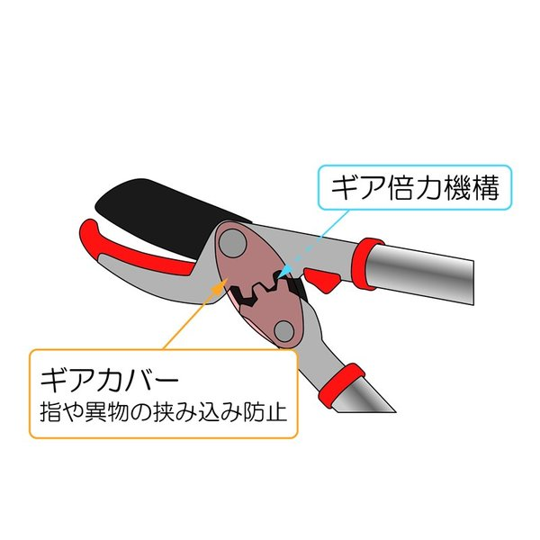 「三陽金属」太枝切鋏|hyogo-tokusanhin|11