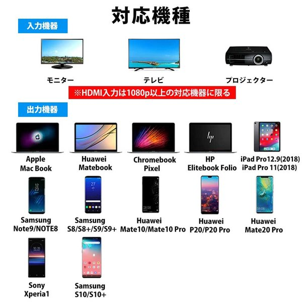 Hy+ Type-C to HDMI 変換アダプター HY-TCHD4 4K映像対応(Xperia1 Galaxy S10 S10+ S9 S9+ S8 S8+ Huawei P20 P20 Pro対応) ブラック|hyplus|03