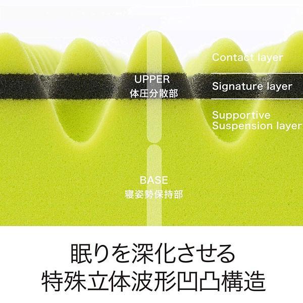 エアー01 マットレス BASIC ダブル AIR01 エアー ファースト air AIR  新生活応援 1人暮らし 敷き布団 東京西川 西川 100N|hypnos|02