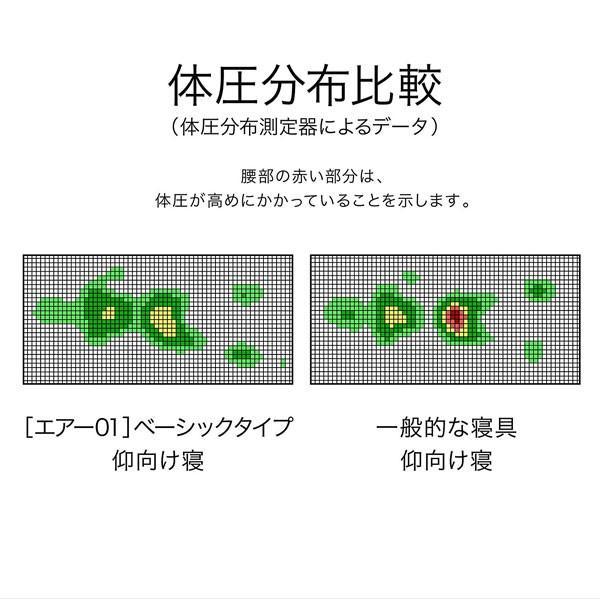 エアー01 マットレス BASIC ダブル AIR01 エアー ファースト air AIR  新生活応援 1人暮らし 敷き布団 東京西川 西川 100N|hypnos|04