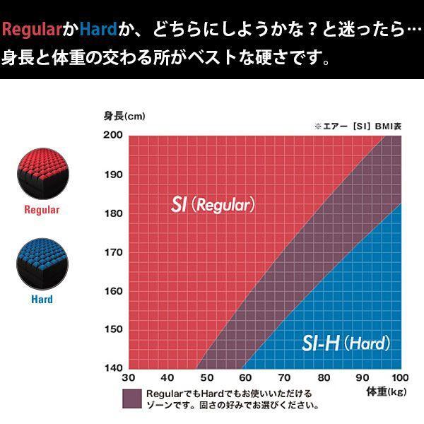 西川エアー マットレス AiR SI Hard ダブル 西川産業 ハード|hypnos|06