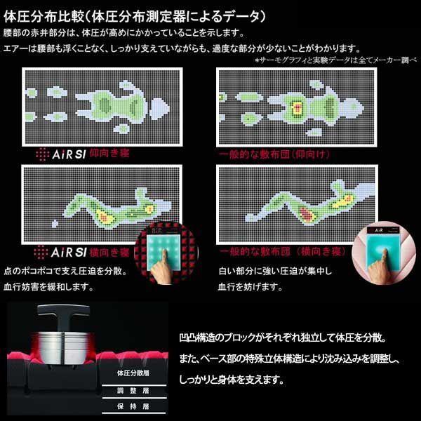 エアーSI ベッドマットレス/Regular レギュラー ダブル エアーsi air 西川 ダブルサイズ hypnos 04
