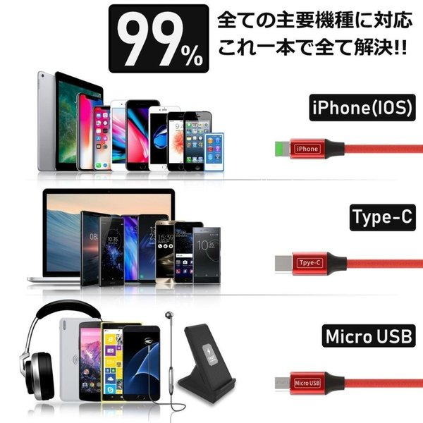 iPhone 充電ケーブル Type-C Micro USB 3in1 急速充電 Android モバイルバッテリー 充電器 高耐久 2.4A 1m ポイント消化 セール アイフォン|i-concept|10