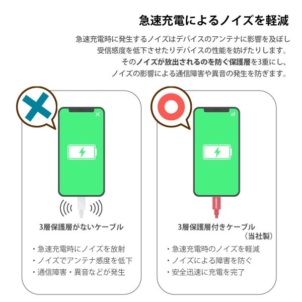 iPhone 充電ケーブル 3本セット 1m 1.5m 2m 充電器 断線防止 急速充電 iPhone11 iPhoneX iPhone各種 対応 アイフォン コード  送料無料 planetcord 90日保証|i-concept|11