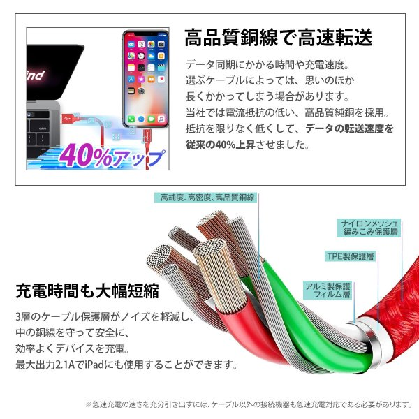 Type-C USB ケーブル Type-C 充電器 高速充電 データ転送 Xperia XZ Xperia X compact Nexus 6P Nexus 5X i-concept 10