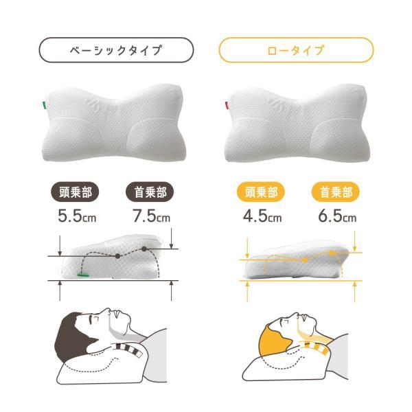 枕 まくら ピロー いびき防止 肩こり 首こり 対策 横向き 低反発 快眠 AS ibiki-kenkyujyo 16