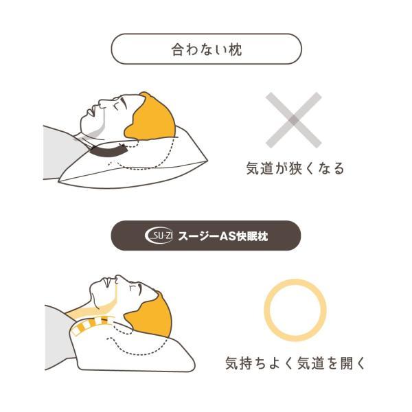 枕 まくら ピロー いびき防止 肩こり 首こり 対策 横向き 低反発 快眠 AS|ibiki-kenkyujyo|07