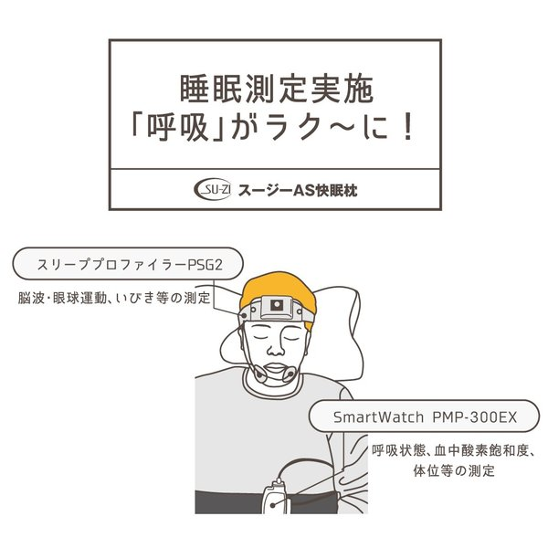 枕 まくら ピロー いびき防止 肩こり 首こり 対策 横向き 低反発 快眠 AS ibiki-kenkyujyo 08