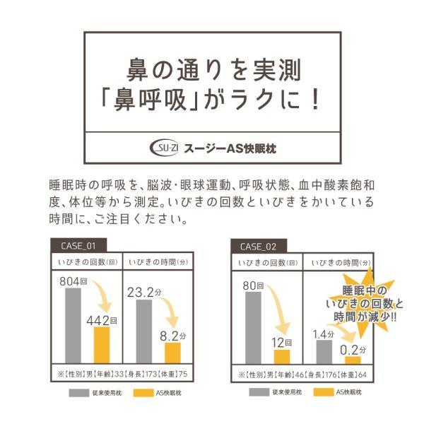 枕 まくら ピロー いびき防止 肩こり 首こり 対策 横向き 低反発 快眠 AS|ibiki-kenkyujyo|09