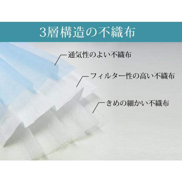 マスク 使い捨て 30枚入 日本国内発送 3層構造 プリーツタイプ 大人用 レギュラーサイズ 男女兼用 三層構造 フェイスマスク 不織布マスク ichibankanshop 03