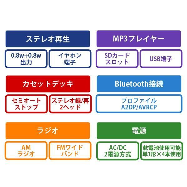 ラジカセ Bluetooth 懐かし レトロ調 MP3 ラジオ カセット 80年代のラジカセを思い出すレトロデザイン SANSUI サンスイ SCR-B2|ichibankanshop|05