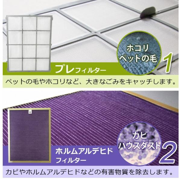 空気清浄機 おしゃれ デザイン 花粉 PM2.5 小型 マイナスイオン 空気質センサー Sunruck 13畳 HEPAフィルター搭載 PM2.5対応 SR-AC802-WH|ichibankanshop|05