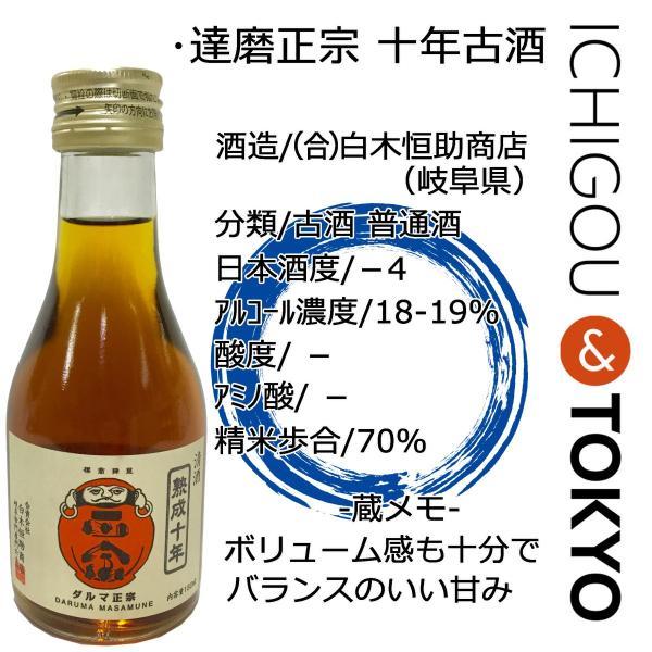 日本酒 普通酒 達磨正宗 十年古酒 180ml|ichigou-sake|02
