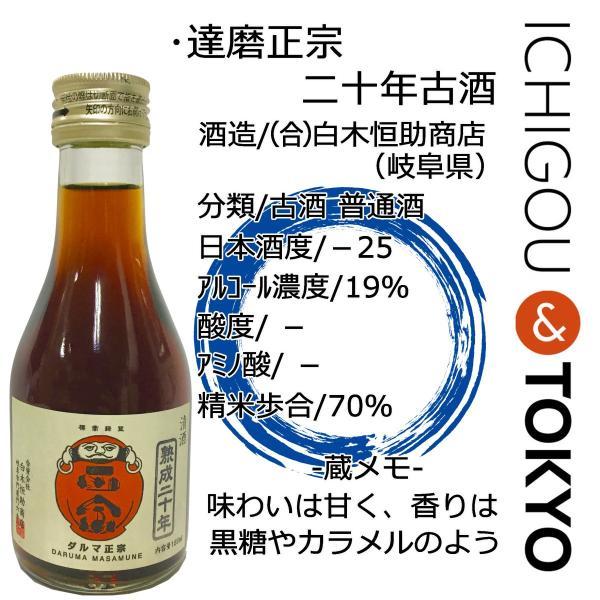 日本酒 普通酒 達磨正宗 二十年古酒 180ml|ichigou-sake|02