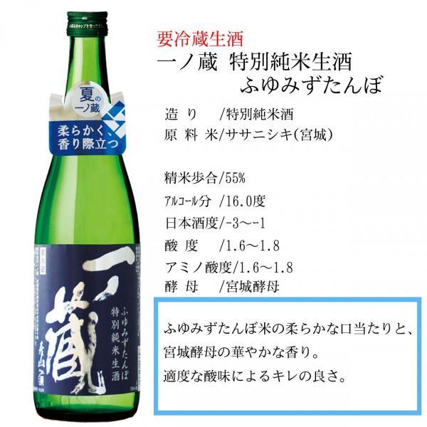 一ノ蔵 特別純米生酒 ふゆみずたんぼ 720ml|ichigou-sake|02