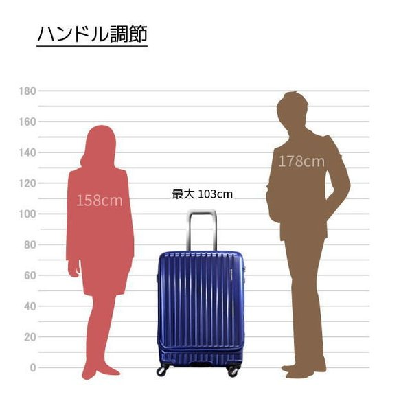 キャリー スーツケース 【1-280】FREQUENTER MALIE 4輪キャリーEX 68cm(エンボス加工)メンズ かばん カバン 鞄 プレゼント ギフト 父の日 誕生日  送料無料|ideal-bag|09