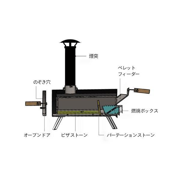 KABUTO カブトピザオーブン 組立式|iedan|09