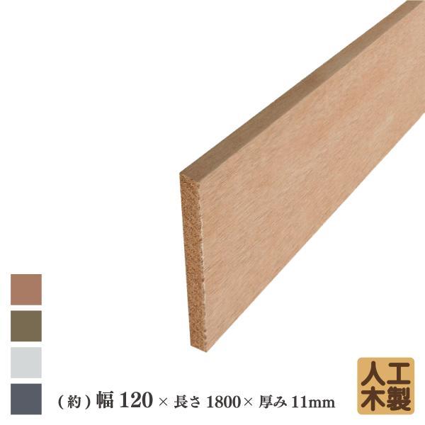 アイウッド人工木材12 ナチュラル◯ L1800mm×W120mm×D11mm ボーダーフェンス用板材 アイウッドデッキ幕板 DIY部材