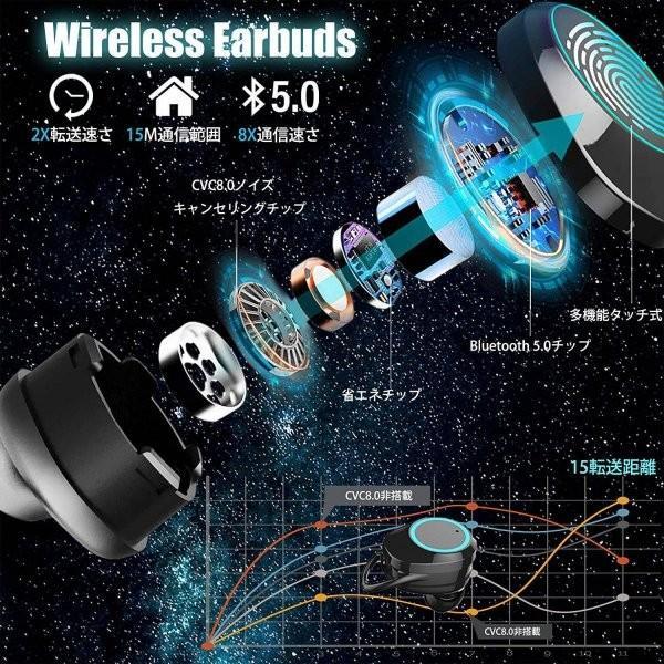 ワイヤレス イヤホン 大容量充電式 Bluetooth 5.0 両耳通話 左右分離型 落下防止 3Dステレオサウンド Siri対応 充電式収納ケース付き|igenso|03