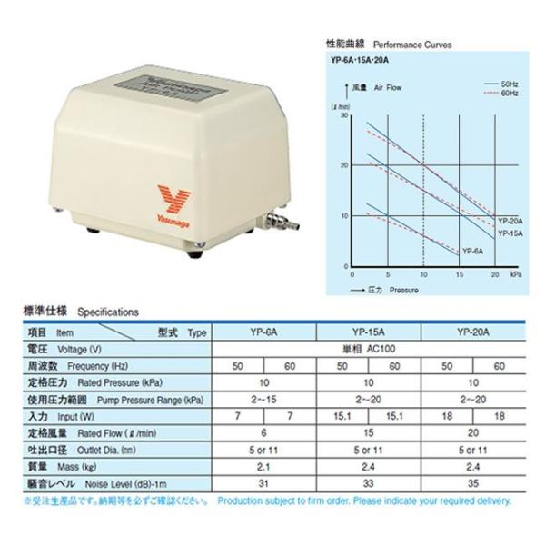##安永 電磁式エアーポンプ【YP-20A】吐出専用タイプ YPタイプ 単相100V 受注生産