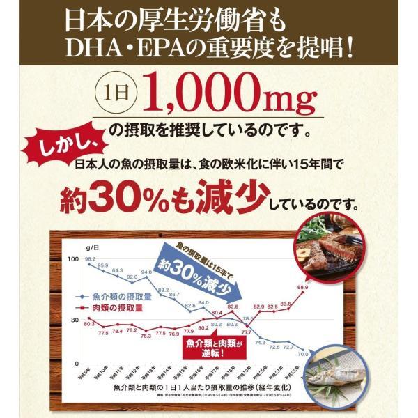 きなり サプリメント 120粒 さくらの森 中性脂肪 成分|ikesma|05