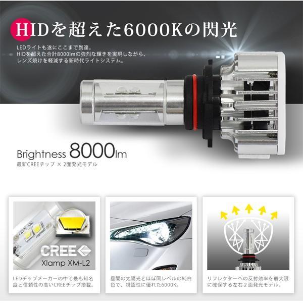 HB4 LED ヘッドライト LED フォグランプ 左右合計8000lm CREE チップ搭載 6000K 送料無料|illumi|02