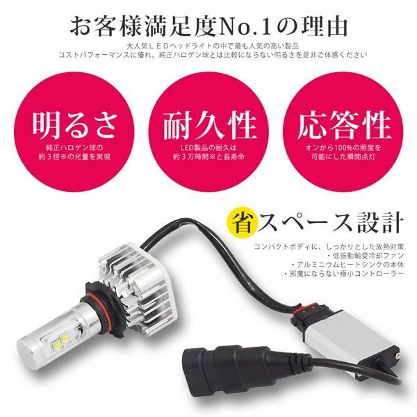 HB4 LED ヘッドライト LED フォグランプ 左右合計8000lm CREE チップ搭載 6000K 送料無料|illumi|03