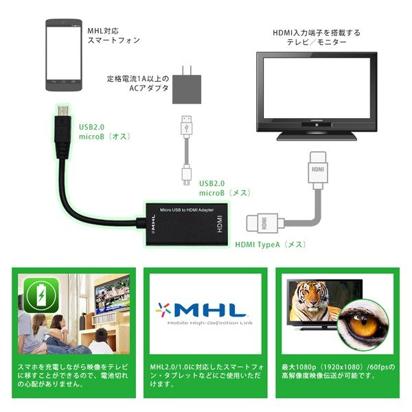MHL-HDMI 変換アダプター Xperia Z5 Z4 Z3 Arrows F-05E F-03G F-02F GALAXY Tab など|illumi|02