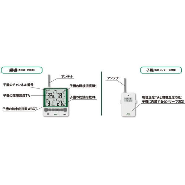 ワイヤレス温湿度計 A&D 無線温湿度計 親/子機セット AD-5664SET 熱中症 アラーム|imanando|04