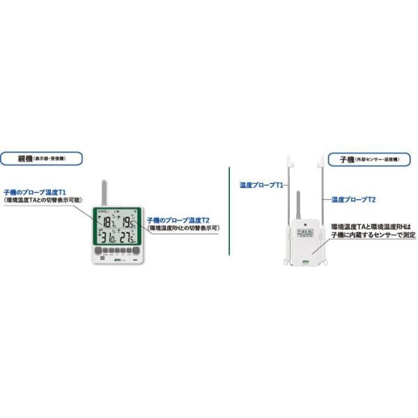 ワイヤレス温湿度計 A&D 無線温湿度計 親/子機セット AD-5664SET 熱中症 アラーム|imanando|05