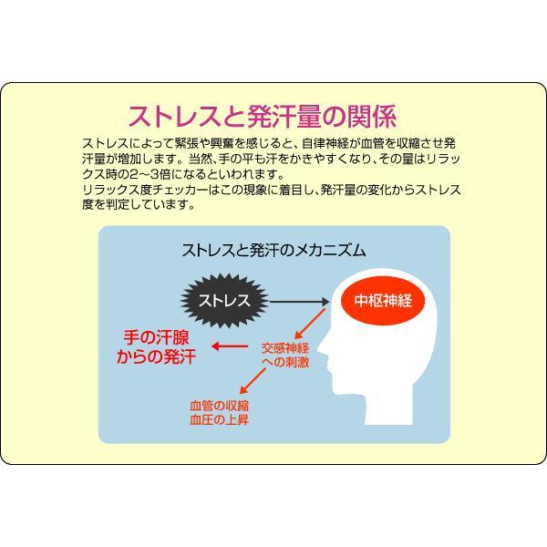 リラックス度チェッカー(5枚入)〜〒郵送可¥320|imanando|03