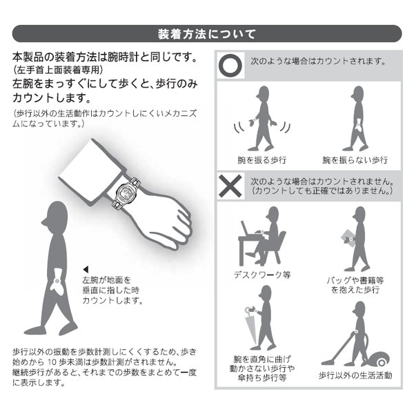 歩数計:ヤマサ電波時計つき腕時計式万歩計TM-450〜〒郵送可¥320|imanando|03