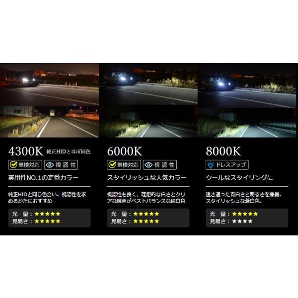 fcl HIDバルブ D4R D4S 2個1セット 6000K/8000K 当店人気商品|imaxsecond|07